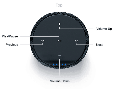 Amazon Echo Tap Control Buttons