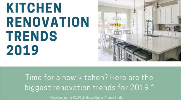 Kitchen Renovation Trends 2019