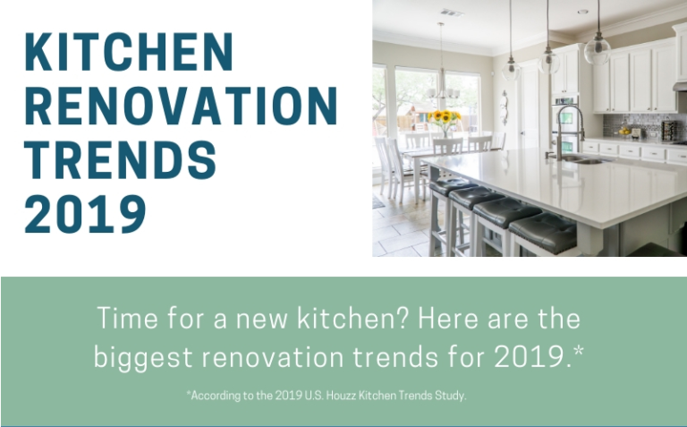 Kitchen Renovation Trends 2019